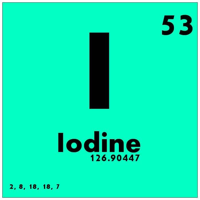 Iodine chemical elements table