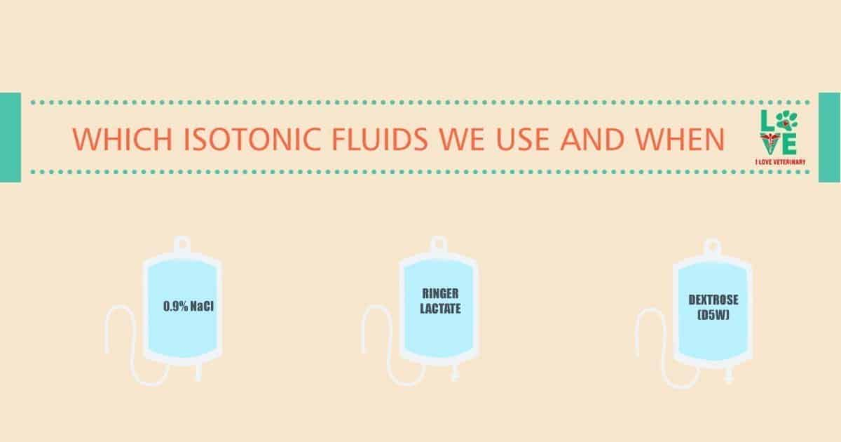Which Isotonic Fluids we use and when